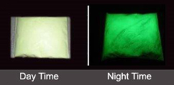 GID Pigment - day time and night time